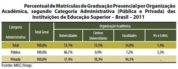 Matriculas-Inep_2011